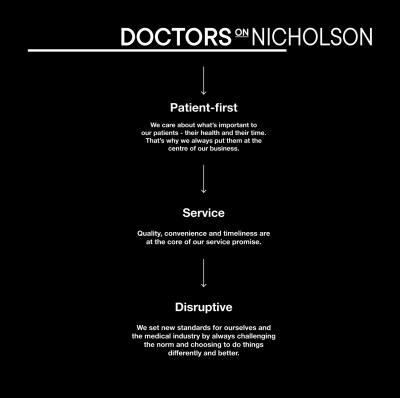PHOOEY Architects Doctors on Nicholson